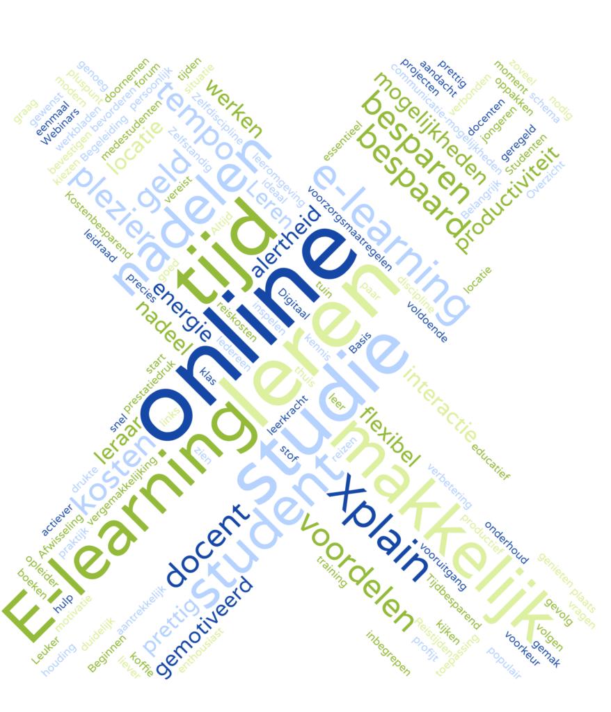 Wordcloud E-learning